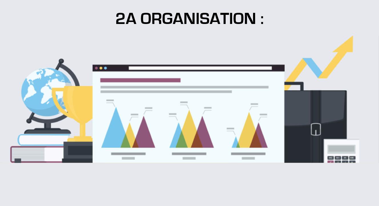 Header pour une présentation en chiffres de 2A Organisation