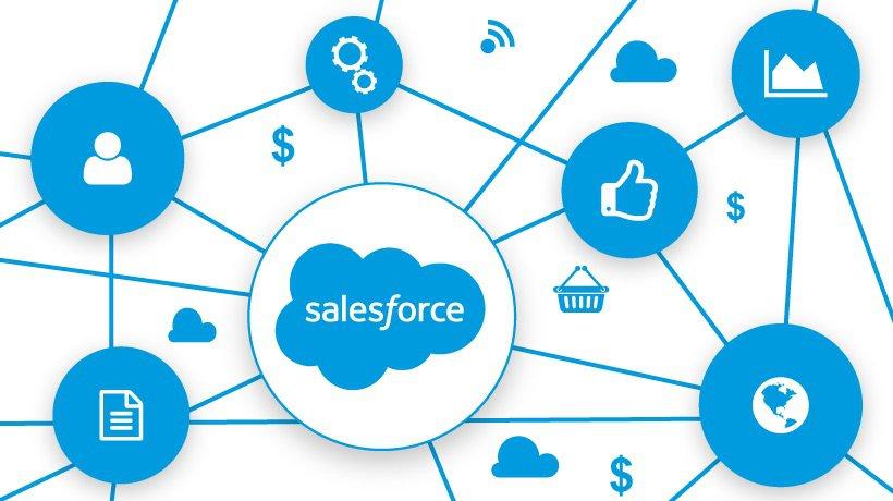 2A utilise Salesforce